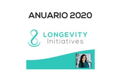resumen-actividad-2020
